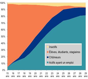 Graph1_mois03