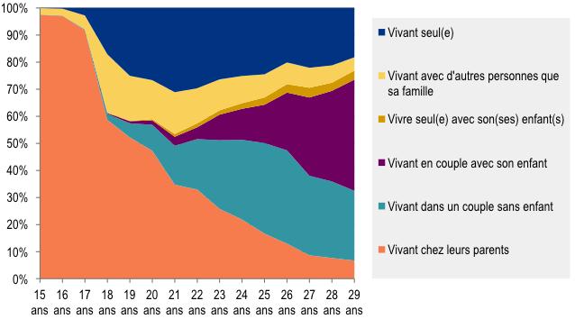 Graph2_mois03